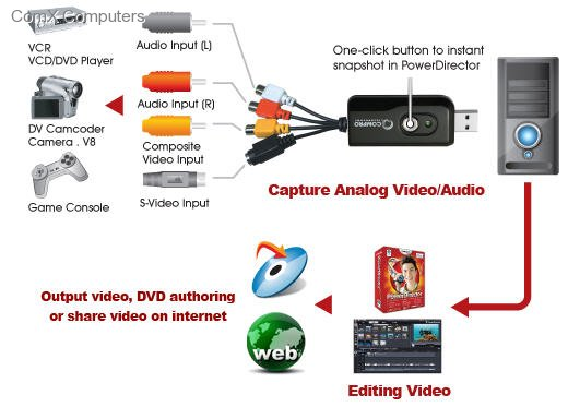 Compro Videomate X Series Video Capture Driver For Mac