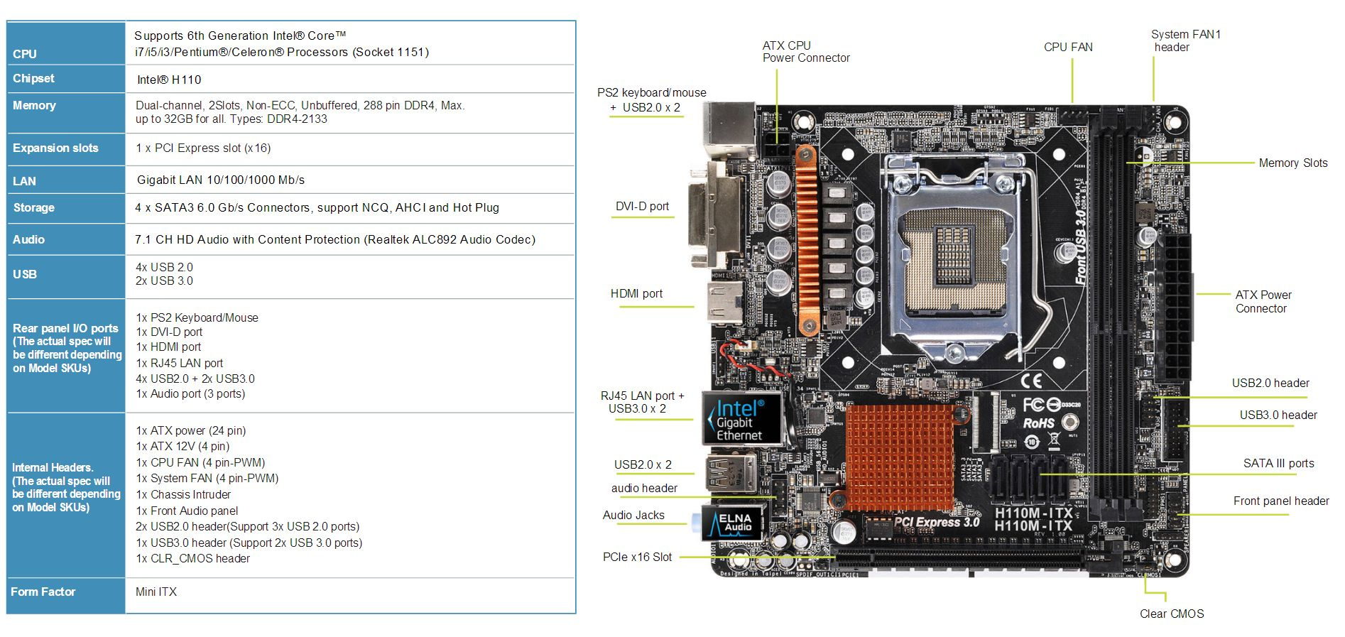 Specification sheet (buy online): H110M-ITX Mecer H110M ...