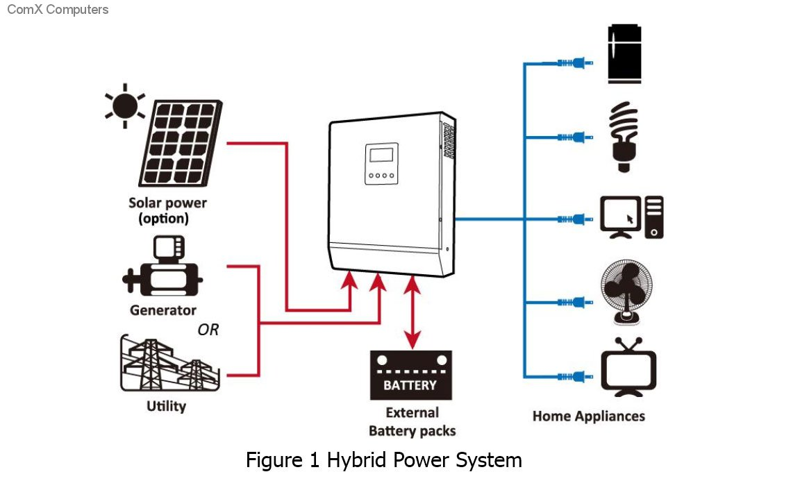 RCT AXPERT 3K Specifications 91890 furthermore Electrical moreover Best Way To Wire In Inverter To Breaker Panel additionally Solar Power Controller Circuit Diagram together with Diy Taser Gun Circuit. on solar battery charger circuit diagram