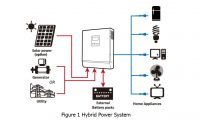 Rct axpert 1k rct axpertmksds 1000va 800w hybrid pure sine wave rct axpert 1k rct axpertmksds 1000va 800w hybrid pure sine wave inverter mppt solar charge controller 600w cheapraybanclubmaster Gallery