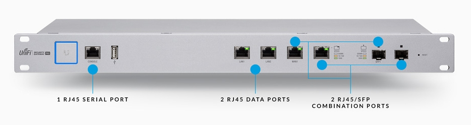 Specification sheet (buy online): UBNT-USG-PRO-4 Ubiquiti